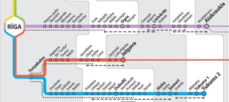 modern map - Riga-Tukums